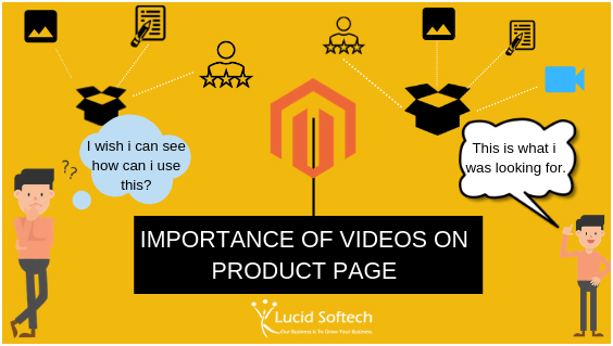 Why adding product videos are important and how you can add videos in your Magento store?